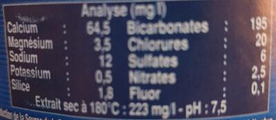 Eau de source 24 - Informations nutritionnelles