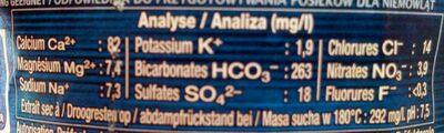 Cristaline - Informazioni nutrizionali - it