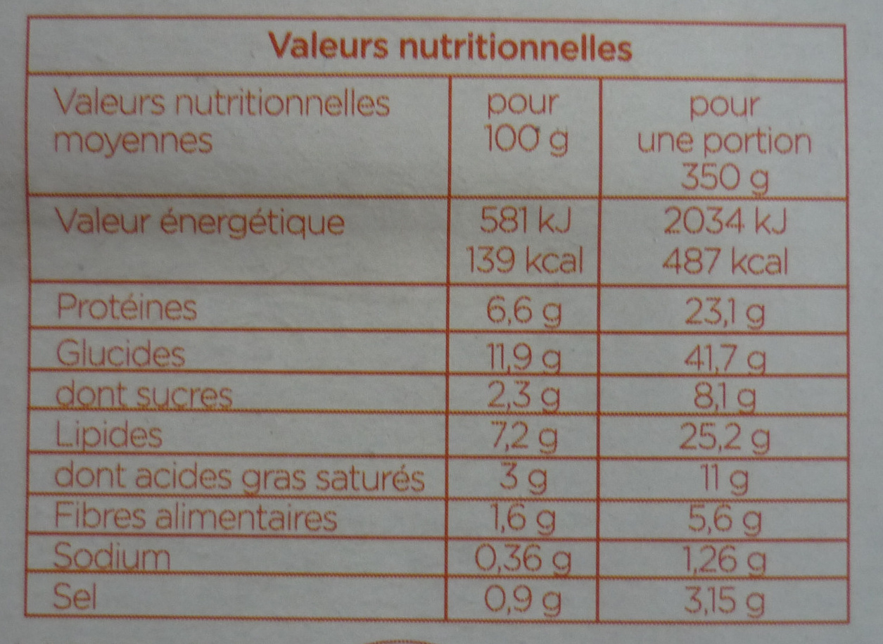 Lasagnes au saumon - Nutrition facts