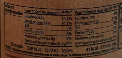 50CL Sirop De Fruits Rouges - Valori nutrizionali - fr
