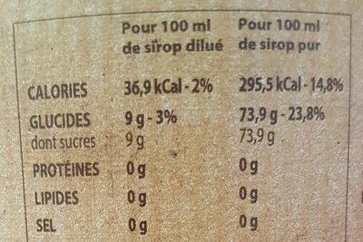 Les sirops bio équitables Menthe - Nutrition facts