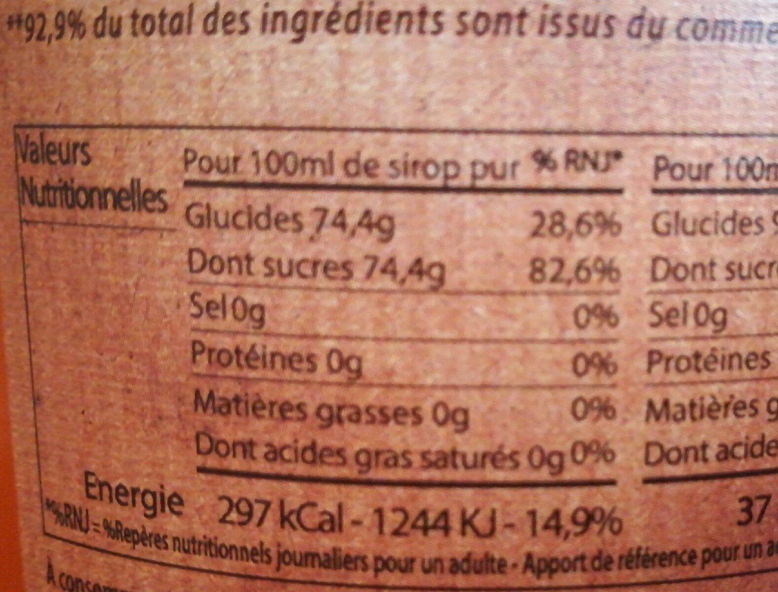 Sirop Citron - Información nutricional - fr