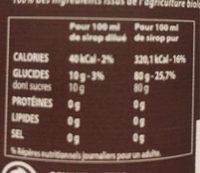 50CL Sirop D'agave Grenadine - Informations nutritionnelles - fr