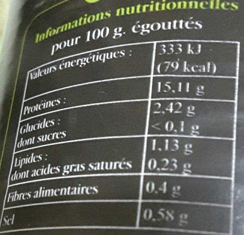 Escargots  de Bourgogne - Nutrition facts