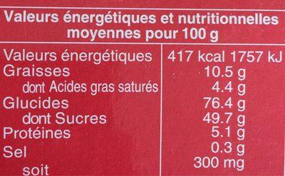 Rousquilles fondantes - Informations nutritionnelles - fr