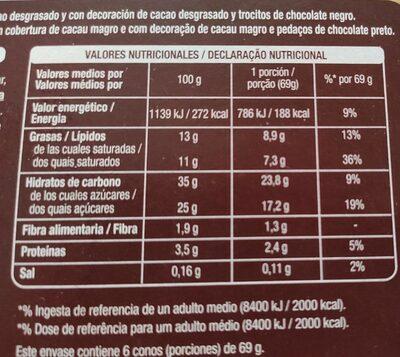 Cono sabor chocolate - Información nutricional