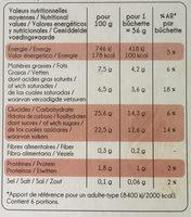 Mini Délices Vanille-saveur crème brûlée, Vanille-fruits rouges, Spéculoos-vanille - Voedingswaarden - nl