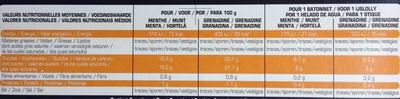 Bâtonnets goût Menthe - goût Grenadine - Informations nutritionnelles - fr