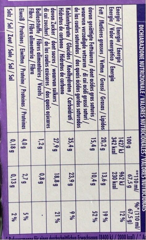 Cônes chocolat & vanille - Informations nutritionnelles - fr