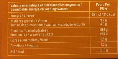Création Pécan Vanille - Informations nutritionnelles
