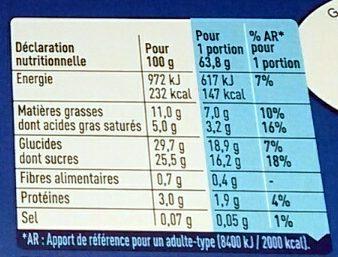 Buche Pistache Framboise - éclats de pistache - - Nutrition facts