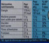 Extrême chocolat défendu - Voedingswaarden - fr
