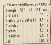 6 Tomates Farcies - Informations nutritionnelles