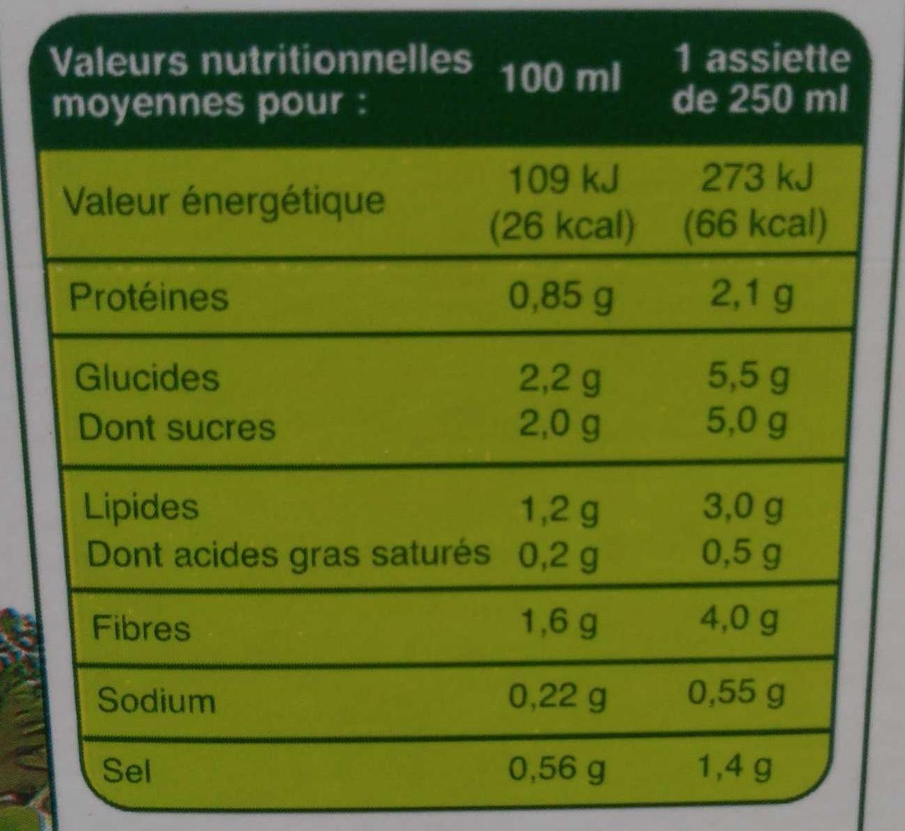 Mouliné de légumes verts bio - Voedingswaarden - fr