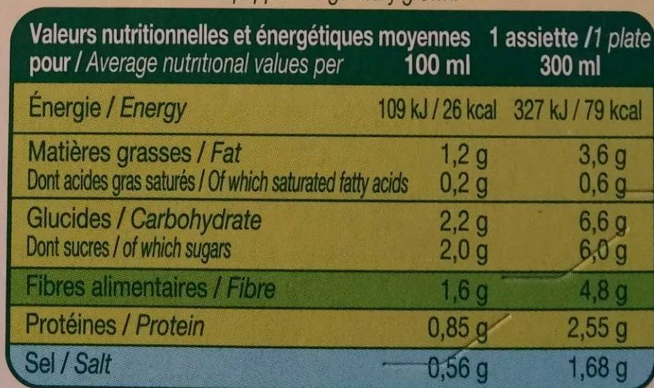 Mouline Legumes Verts Bio La Potagere - Voedingswaarden - fr