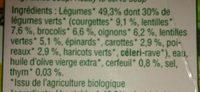 Chargement… - Ingrédients - fr