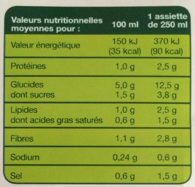 Velouté de legumes au parmesan Bio - Informations nutritionnelles - fr