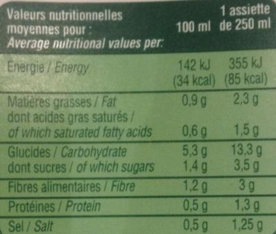 Duo de Potiron et Courge Butternut bio - Voedingswaarden - fr