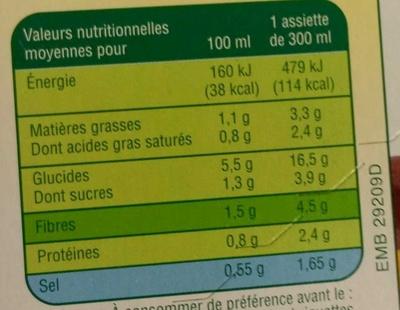 Velouté de Potiron Châtaignes Bio - Informations nutritionnelles