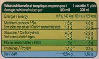 Mouliné Printanier - Nutrition facts