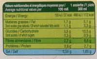 Mouliné de légumes d hiver bio - Informations nutritionnelles - fr