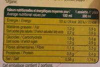 Mouliné d'antan aux legumes verts bio - Nutrition facts