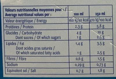 Soupe de poisson à la Bretonne - Informations nutritionnelles