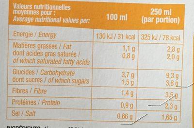 Velouté de Carottes & Crème Fraiche - Informations nutritionnelles