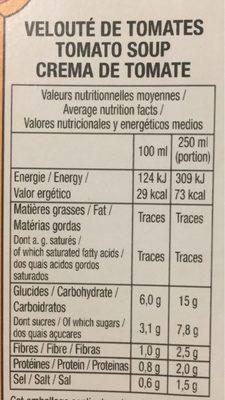 Vélouté de tomates - Informations nutritionnelles - fr