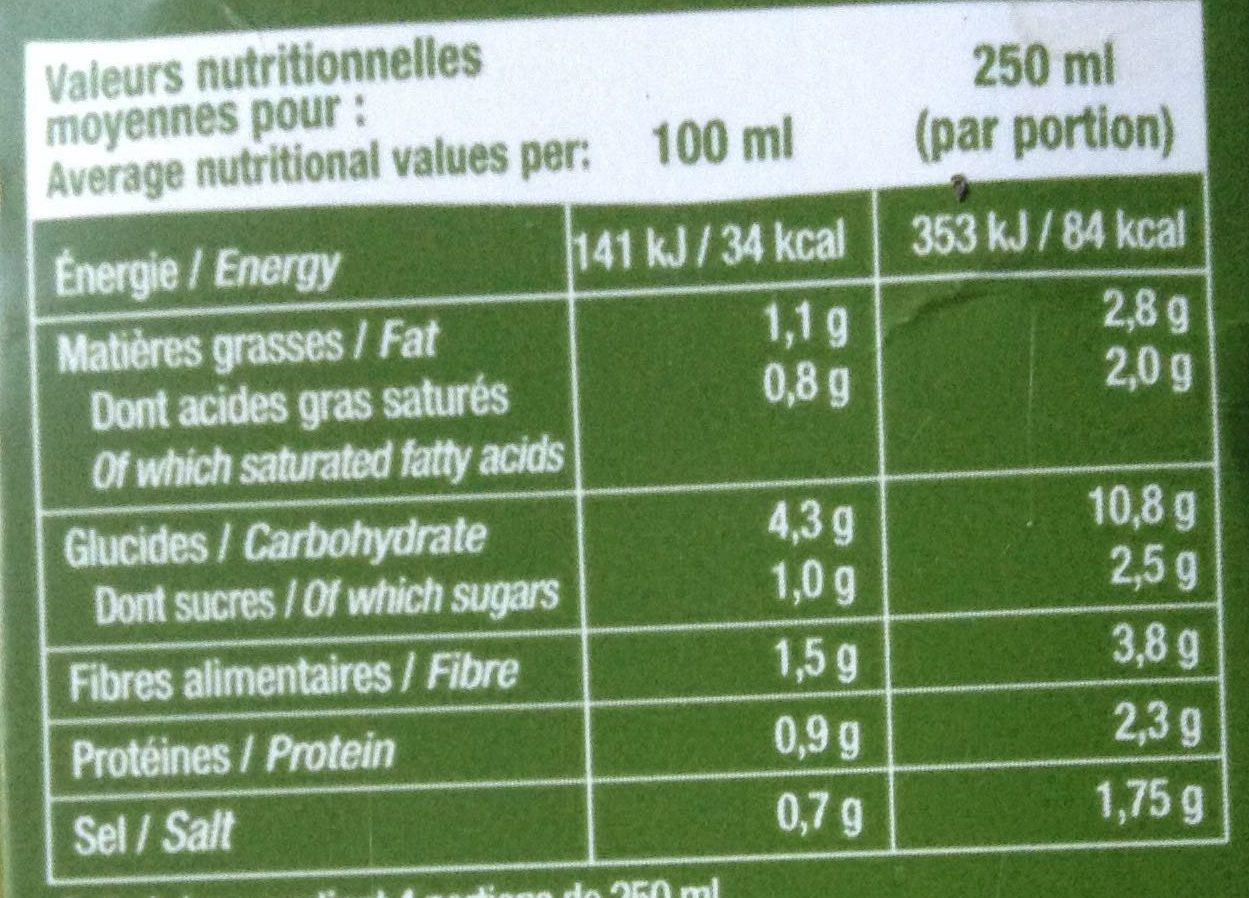 Velouté de Poireaux Pommes de Terre - Voedingswaarden - fr
