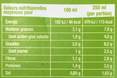 Velouté de courgettes, pommes de terre & gruyère - Voedingswaarden - fr
