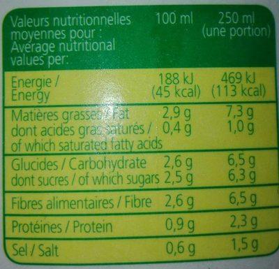 Gaspacho de Tomates - Informations nutritionnelles