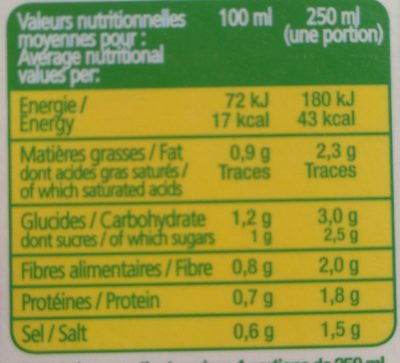 Gaspacho Verde - Nutrition facts