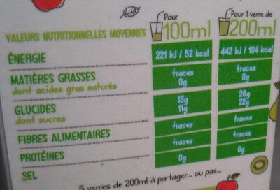 Jus Pomme-poire - kiwi - Informations nutritionnelles - fr