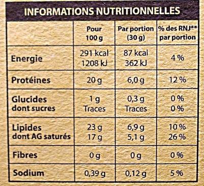 Camembert (23% MG) - 30% de sel - Voedigswaarden