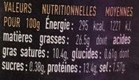 Terrine de foie de volaille au cognac - Informations nutritionnelles