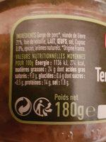 Terrine de Lièvre au Cognac - Nährwertangaben - fr