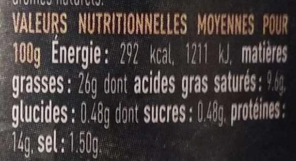 Terrine de lapin à l'armagnac - Informations nutritionnelles - fr