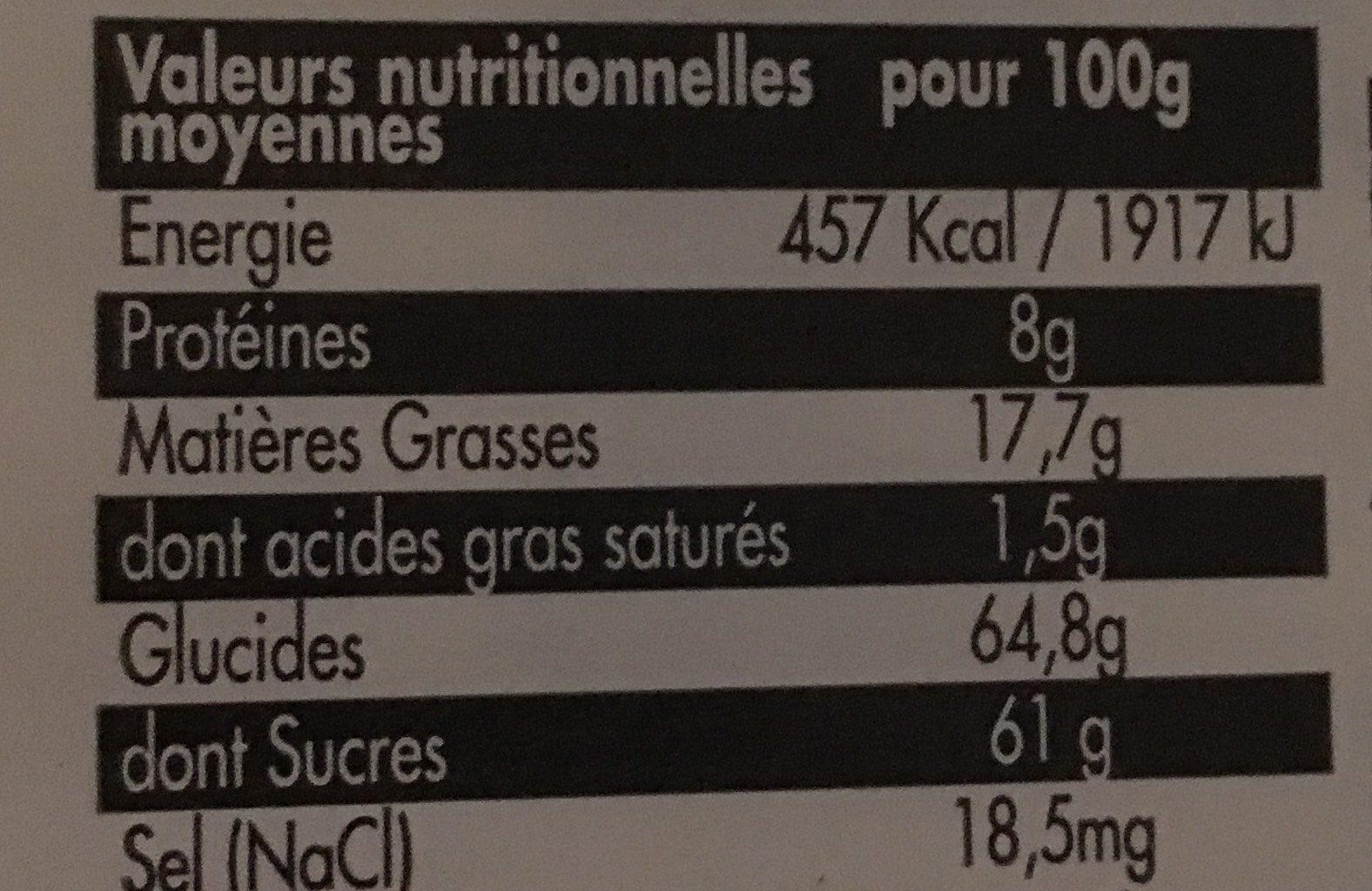 Nougat blanc fabrique en haute Provence - Informations nutritionnelles