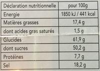 Calissons de Provence - Voedingswaarden - fr