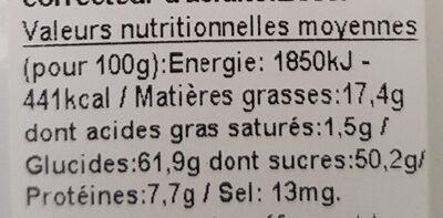 Véritables CALISSONS de Provence - Nutrition facts