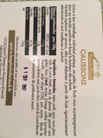 Calissons de provence - Nutrition facts