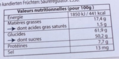 Mini calissons - Nutrition facts