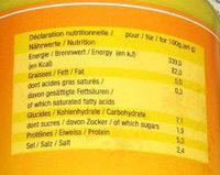 Moutarde d'Alsace Douce - Informations nutritionnelles - fr