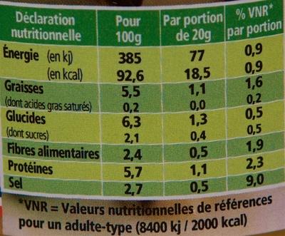 Moutarde douce au Raifort d'Alsace - Informations nutritionnelles