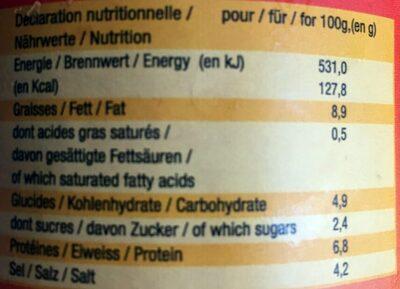 Moutarde d'Alsace mi-forte - Nutrition facts - fr