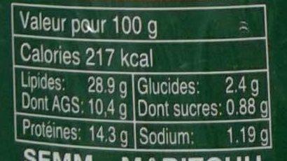 Pâte basque - Información nutricional