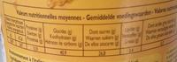 Mélange italien - Informations nutritionnelles