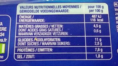 bâtonnets de surimi - Informations nutritionnelles - fr