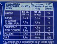 Bâtonnets de la mer - Valori nutrizionali - fr